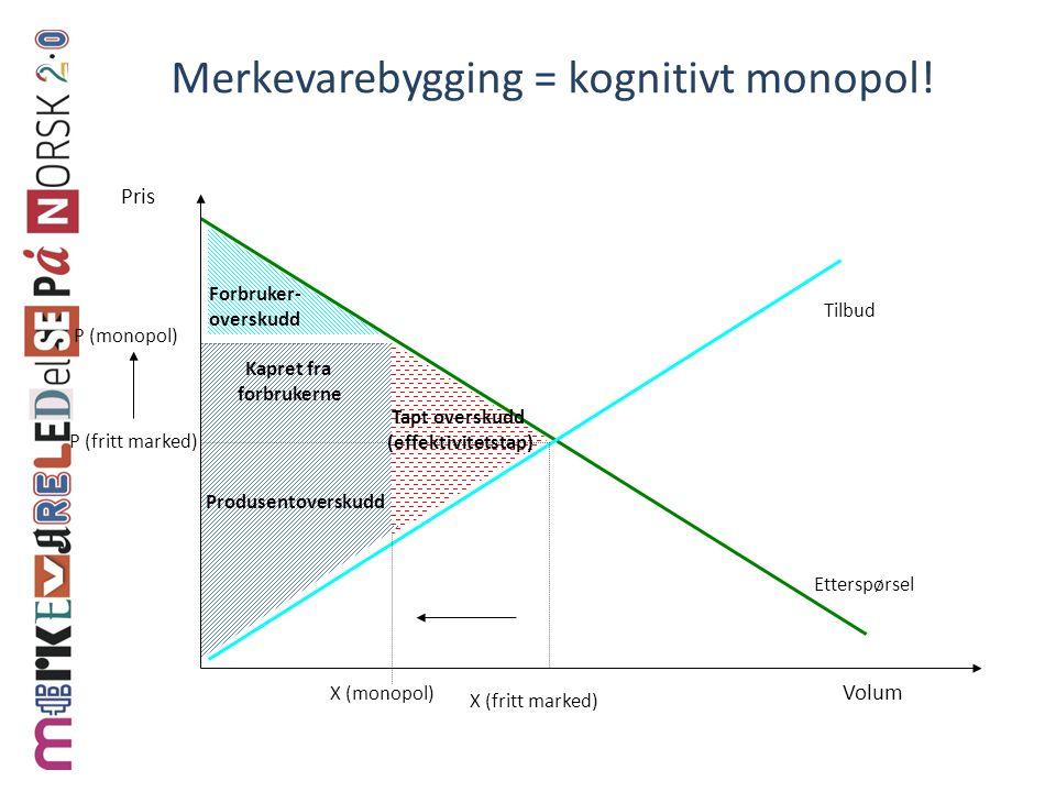 Merkevarebygging = kognitivt monopol!