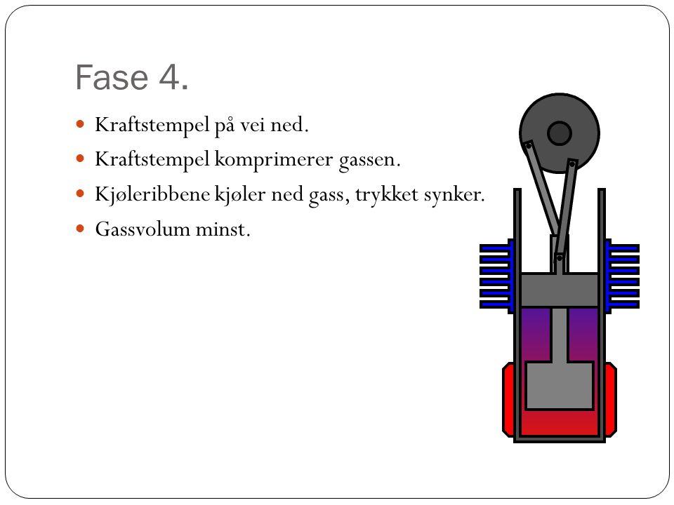 Fase 4. Kraftstempel på vei ned. Kraftstempel komprimerer gassen.