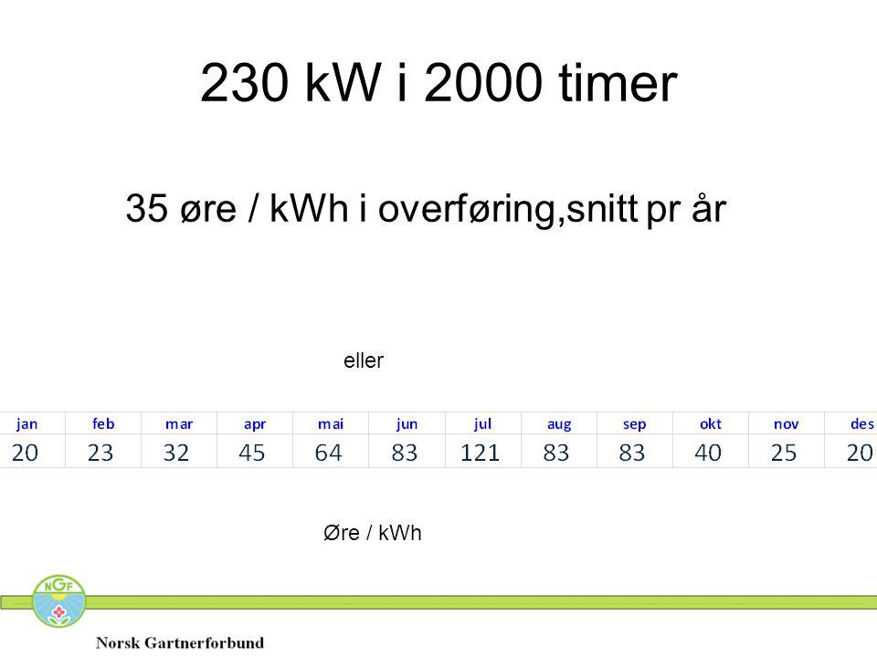 35 øre / kWh i overføring,snitt pr år