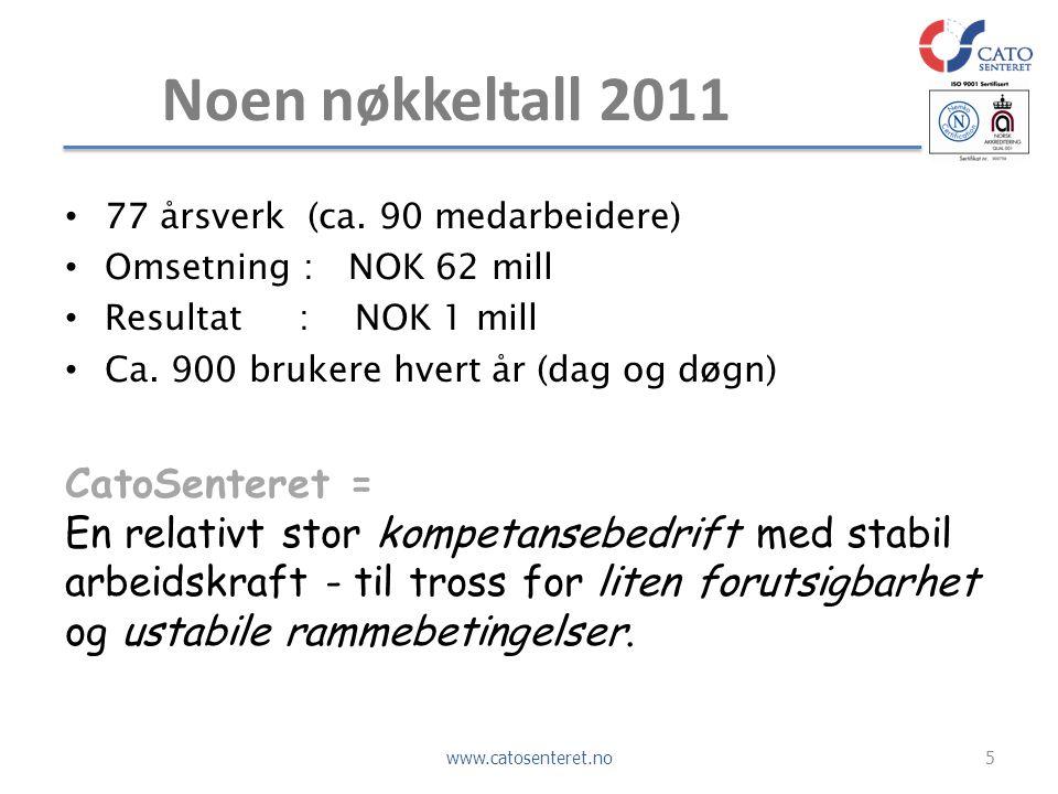 Noen nøkkeltall 2011 77 årsverk (ca. 90 medarbeidere) Omsetning : NOK 62 mill. Resultat : NOK 1 mill.