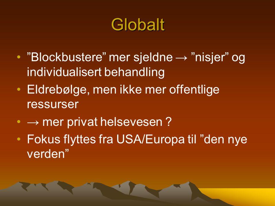 Globalt Blockbustere mer sjeldne → nisjer og individualisert behandling. Eldrebølge, men ikke mer offentlige ressurser.