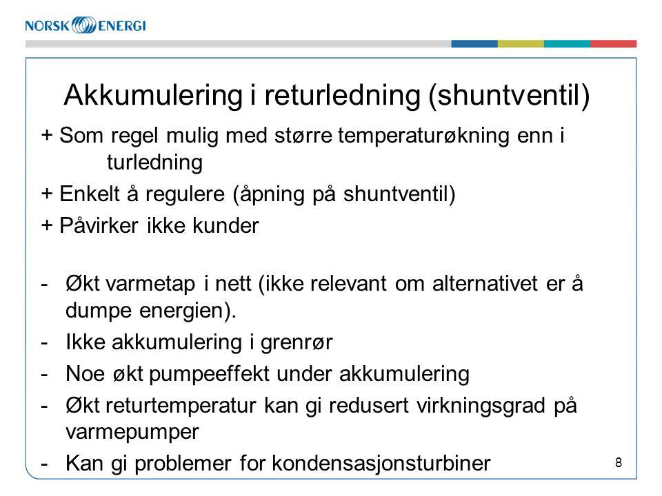 Akkumulering i returledning (shuntventil)