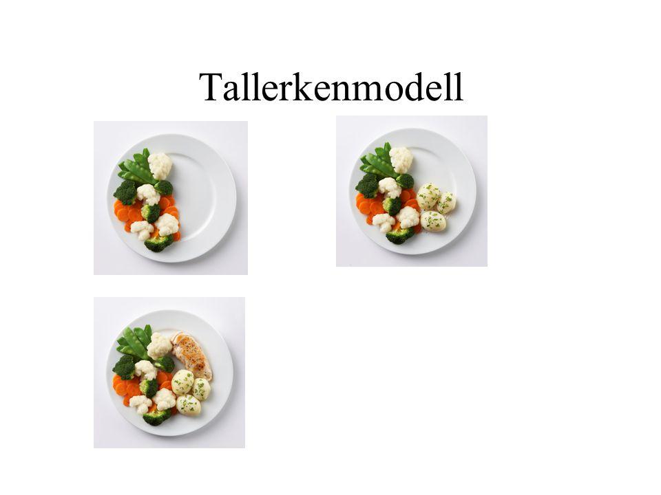 Tallerkenmodell Bruk tallerkenmodellen for å bli bevisst mengde og fordeling av matvarevalg! Dere kan skrive ut tallerken modellen også.