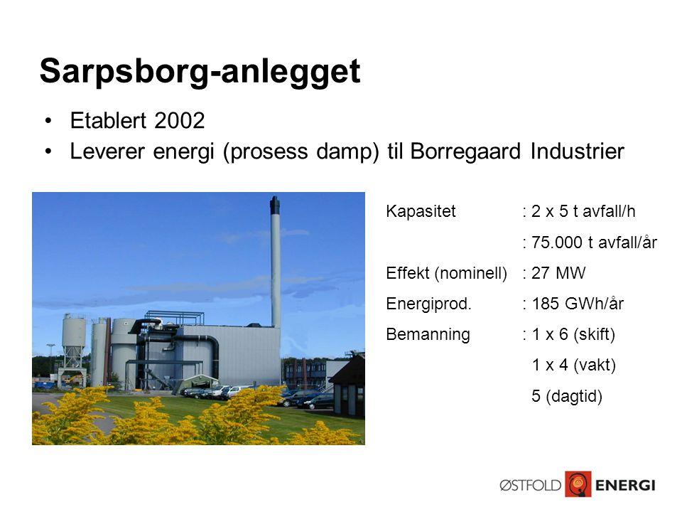 Sarpsborg-anlegget Etablert 2002