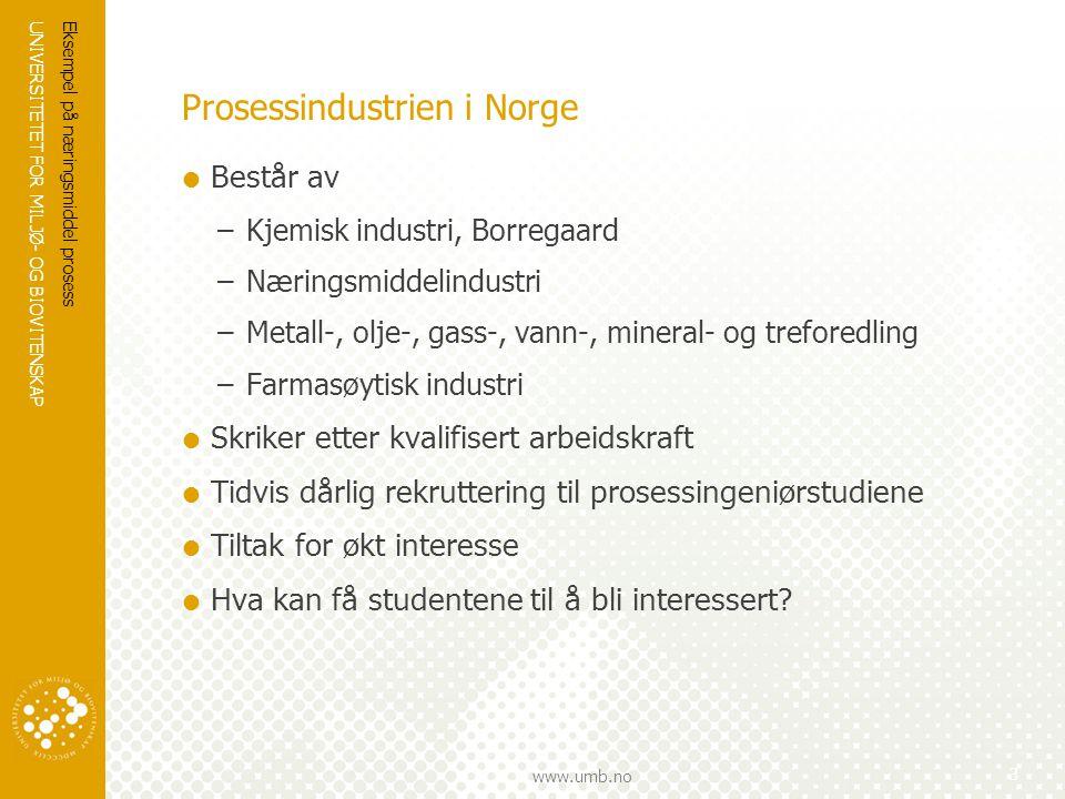 Prosessindustrien i Norge