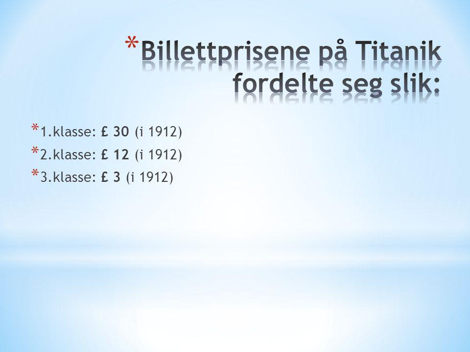 Billettprisene på Titanik fordelte seg slik: