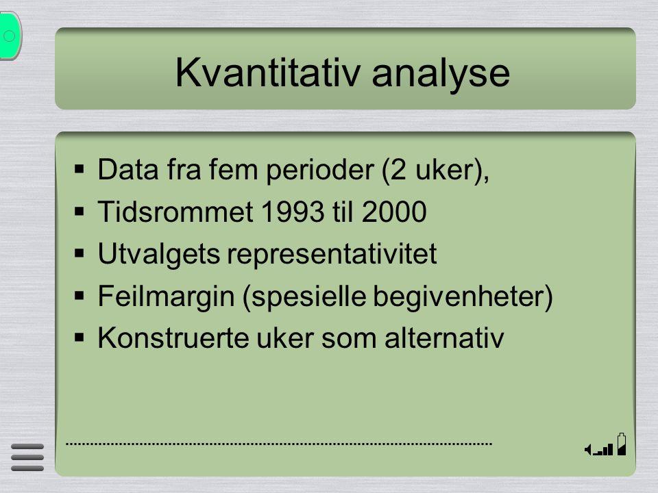 Kvantitativ analyse Data fra fem perioder (2 uker),
