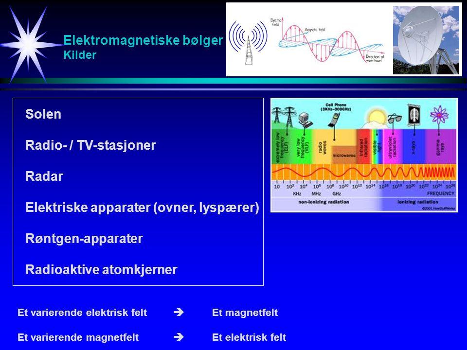 Elektromagnetiske bølger Kilder