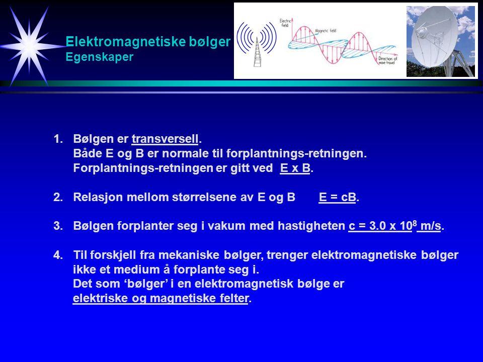 Elektromagnetiske bølger Egenskaper