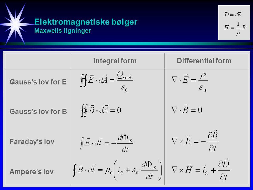 Elektromagnetiske bølger Maxwells ligninger