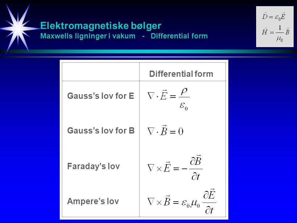Elektromagnetiske bølger Maxwells ligninger i vakum - Differential form