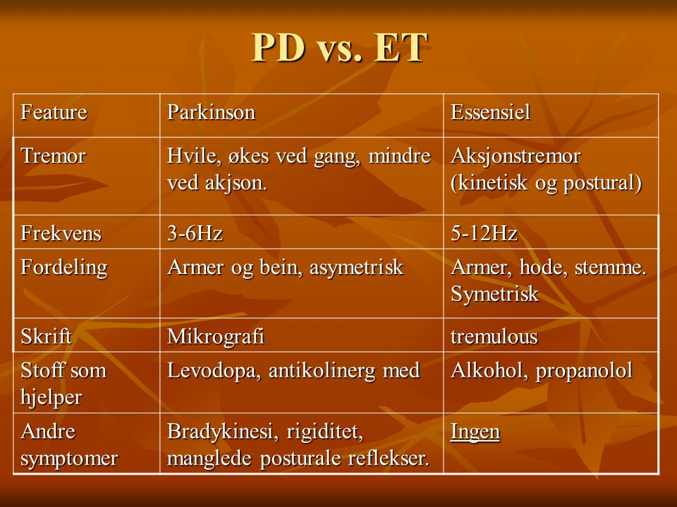 PD vs. ET Feature Parkinson Essensiel Tremor