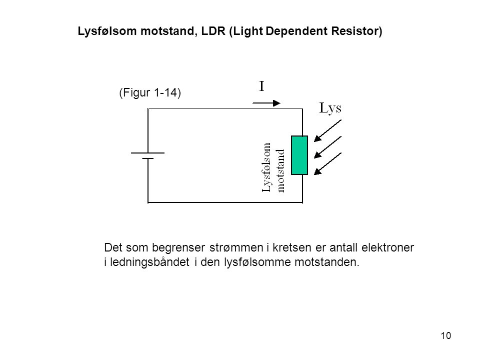 Lysfølsom motstand, LDR (Light Dependent Resistor)