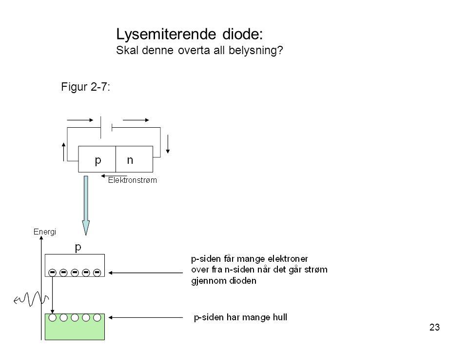 Lysemiterende diode: Skal denne overta all belysning Figur 2-7: