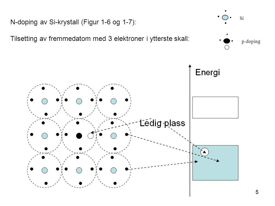 N-doping av Si-krystall (Figur 1-6 og 1-7):