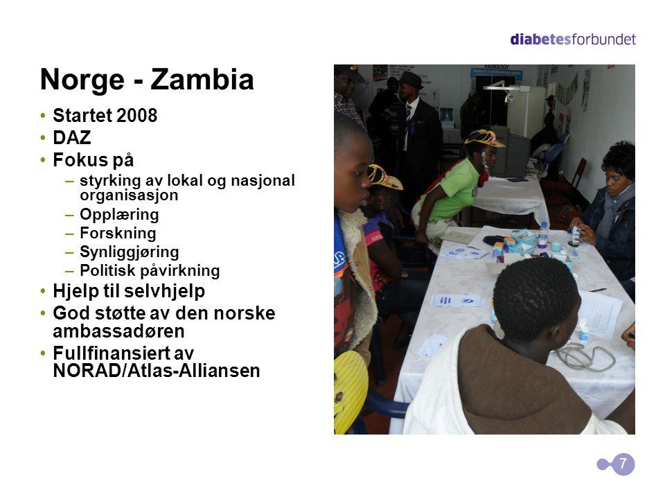 Norge - Zambia Startet 2008 DAZ Fokus på Hjelp til selvhjelp