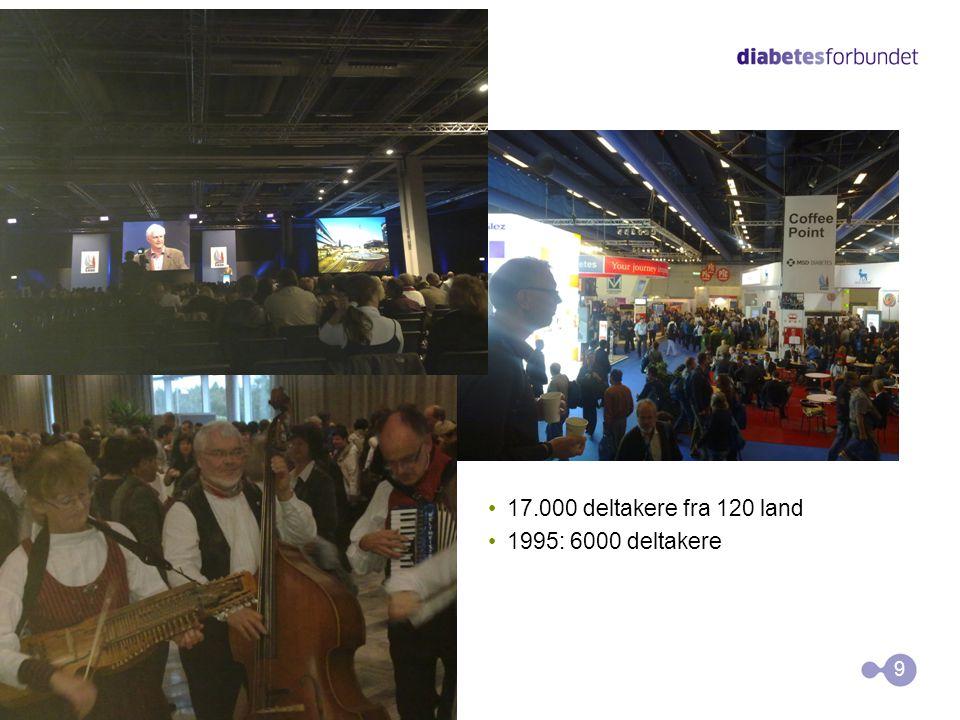 17.000 deltakere fra 120 land 1995: 6000 deltakere
