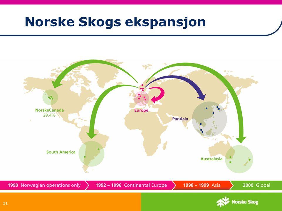 Norske Skogs ekspansjon