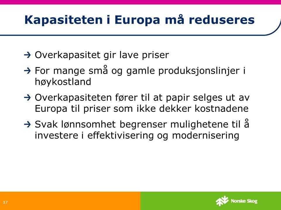 Kapasiteten i Europa må reduseres