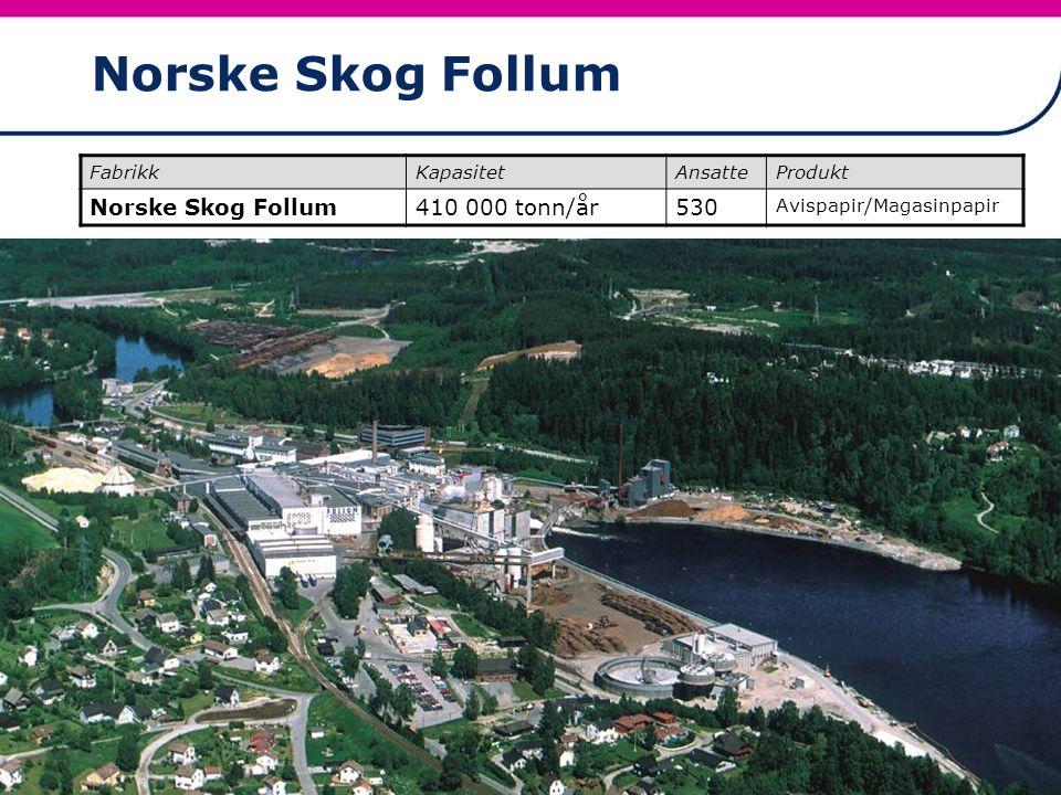 Norske Skog Follum Norske Skog Follum 410 000 tonn/år 530 Fabrikk
