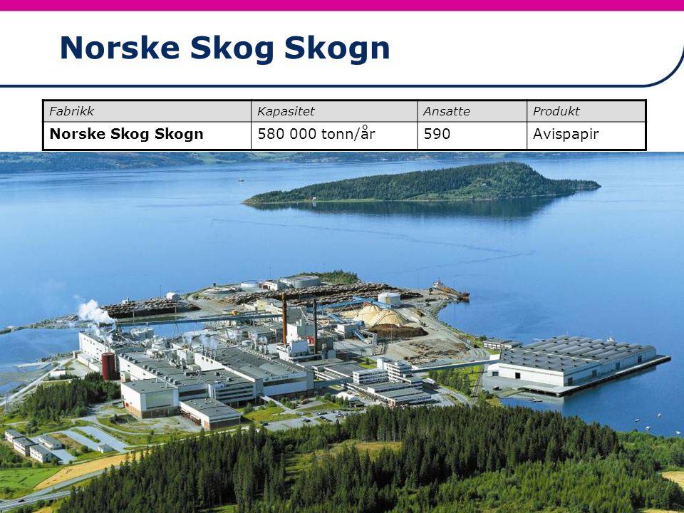 Norske Skog Skogn Norske Skog Skogn 580 000 tonn/år 590 Avispapir