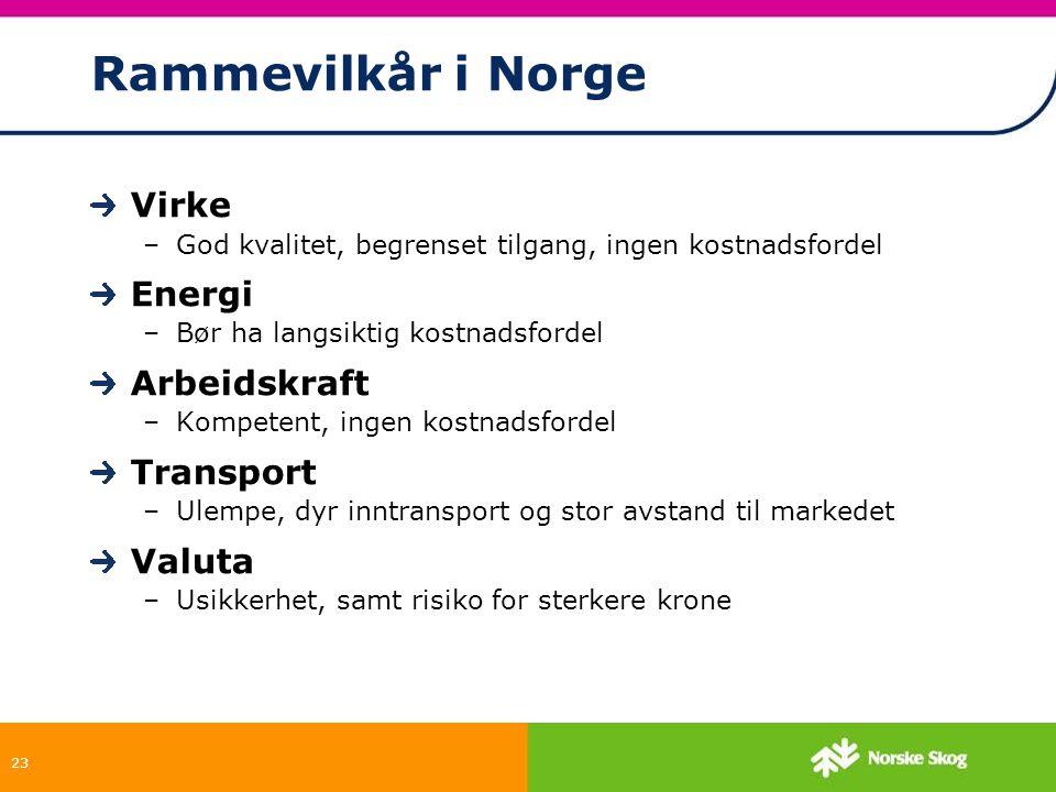 Rammevilkår i Norge Virke Energi Arbeidskraft Transport Valuta