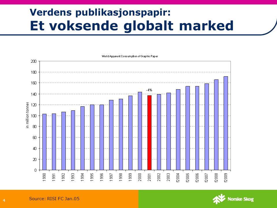 Verdens publikasjonspapir: Et voksende globalt marked