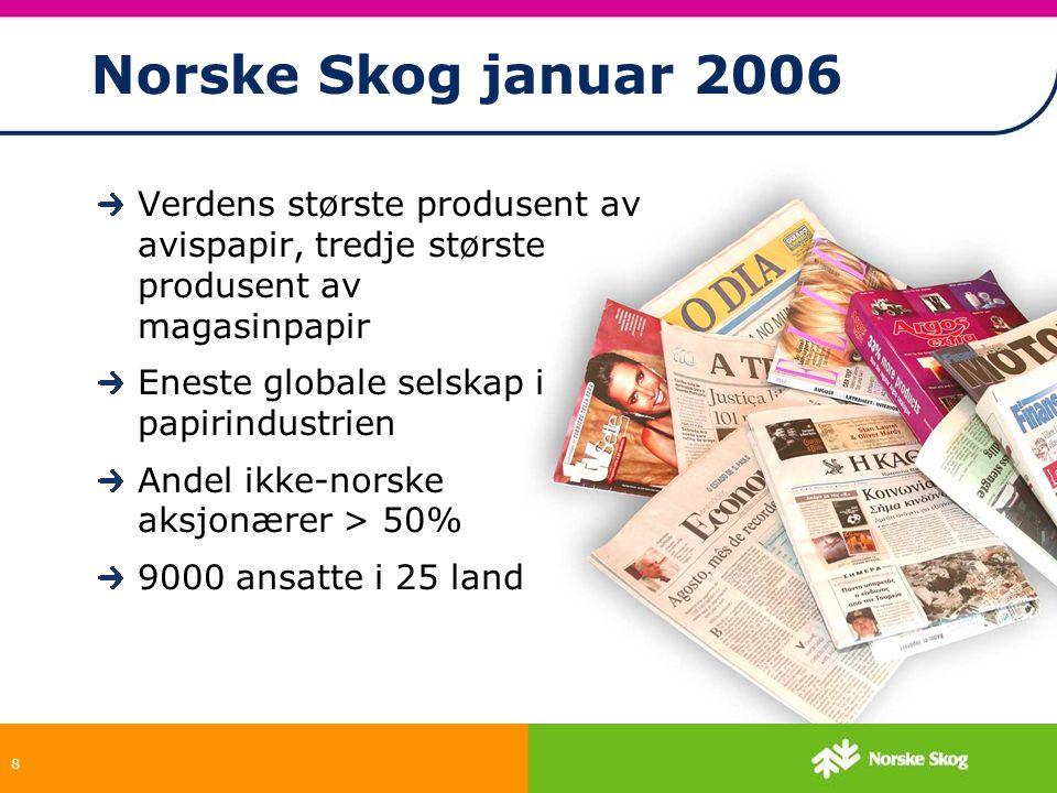 Norske Skog januar 2006 Verdens største produsent av avispapir, tredje største produsent av magasinpapir.