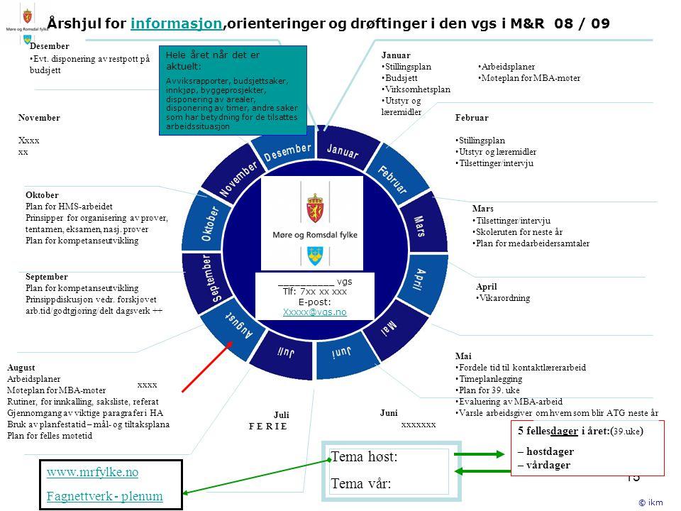 Desember Evt. disponering av restpott på budsjett. Årshjul for informasjon,orienteringer og drøftinger i den vgs i M&R 08 / 09.