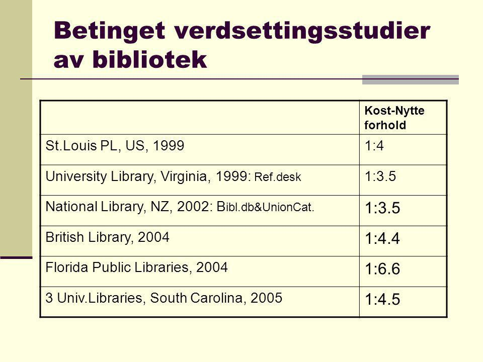 Betinget verdsettingsstudier av bibliotek