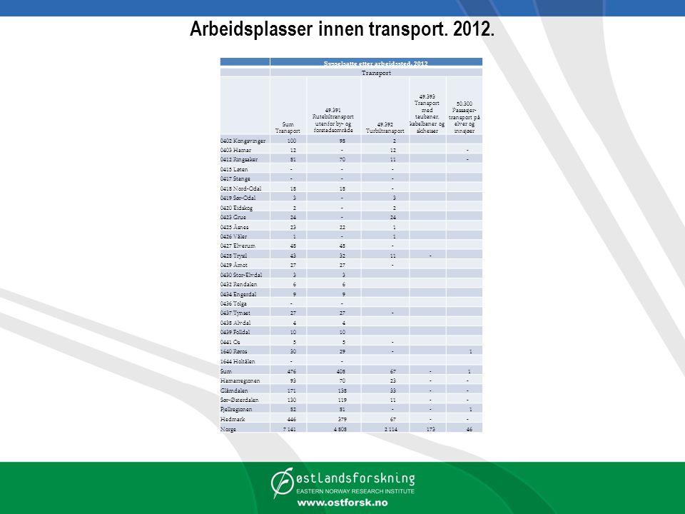 Arbeidsplasser innen transport. 2012.
