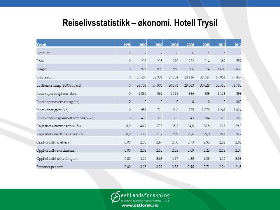 Reiselivsstatistikk – økonomi. Hotell Trysil