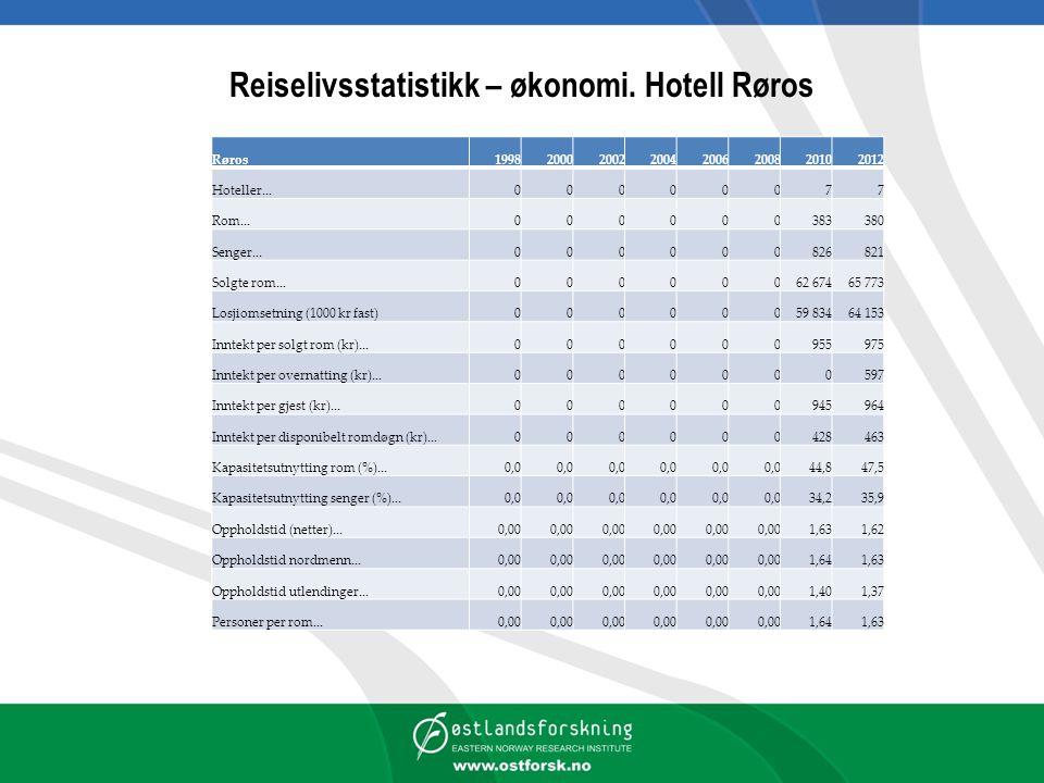Reiselivsstatistikk – økonomi. Hotell Røros