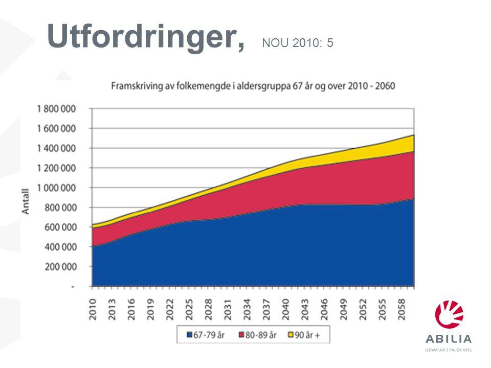 Utfordringer, NOU 2010: 5