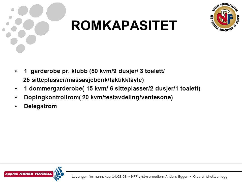 ROMKAPASITET 1 garderobe pr. klubb (50 kvm/9 dusjer/ 3 toalett/
