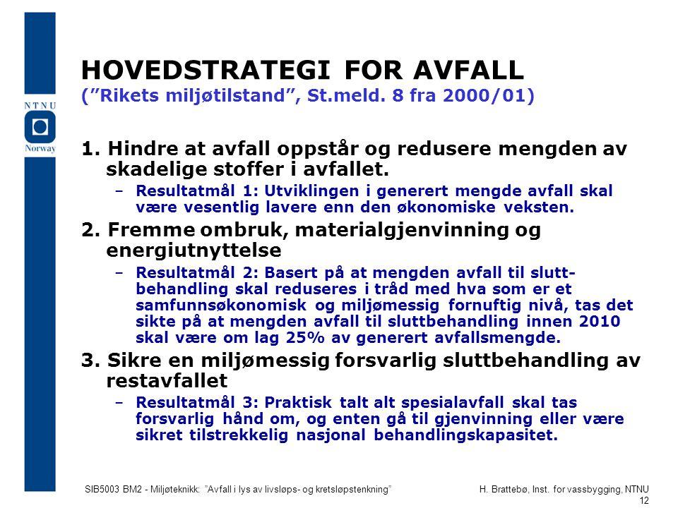 HOVEDSTRATEGI FOR AVFALL ( Rikets miljøtilstand , St. meld
