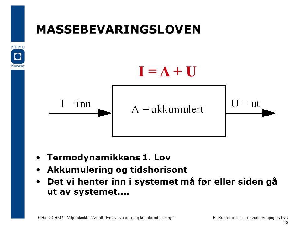 I = A + U MASSEBEVARINGSLOVEN Termodynamikkens 1. Lov