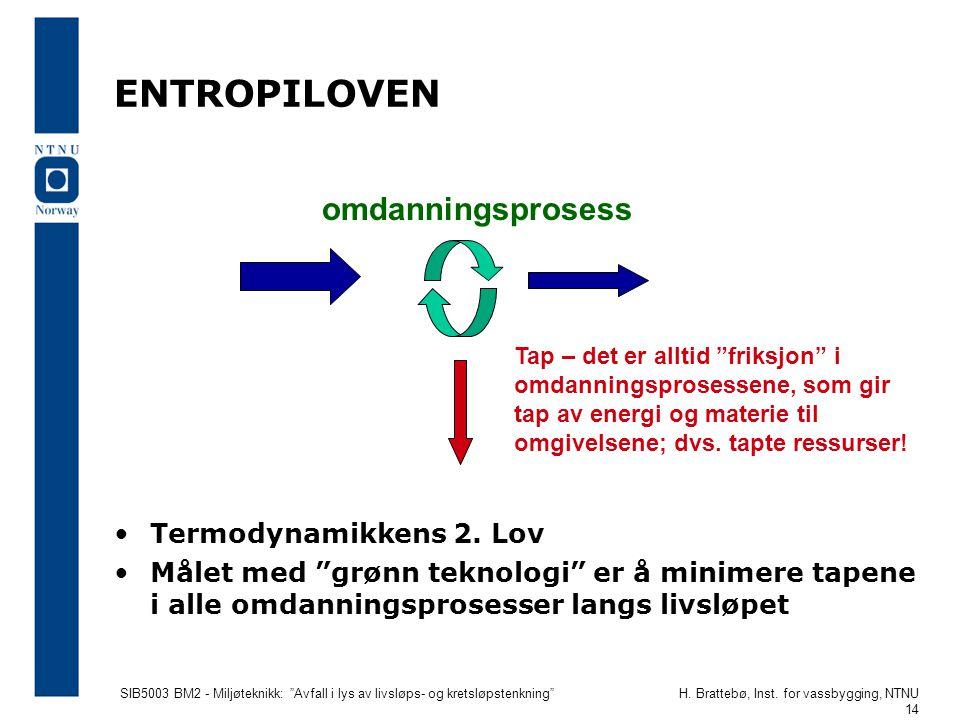 ENTROPILOVEN omdanningsprosess Termodynamikkens 2. Lov