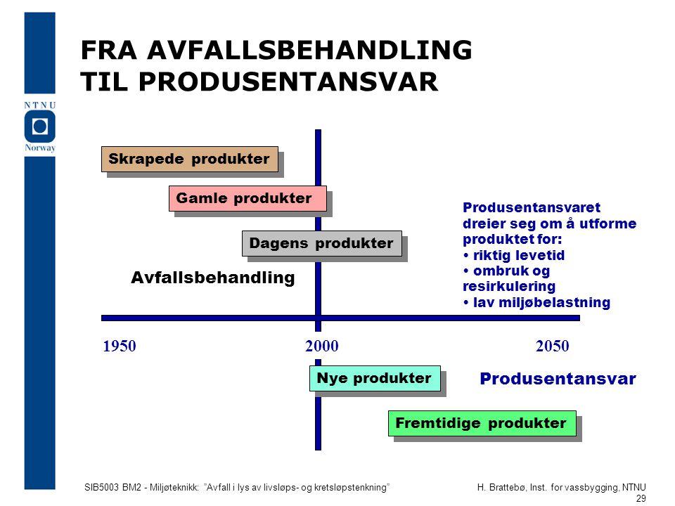 FRA AVFALLSBEHANDLING TIL PRODUSENTANSVAR