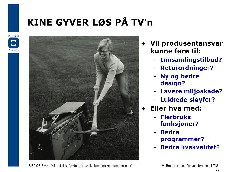 KINE GYVER LØS PÅ TV'n Vil produsentansvar kunne føre til: