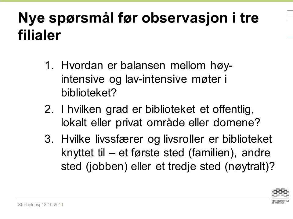 Nye spørsmål før observasjon i tre filialer