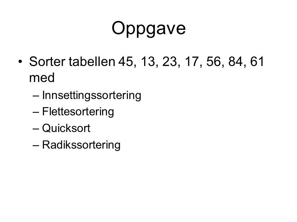 Oppgave Sorter tabellen 45, 13, 23, 17, 56, 84, 61 med