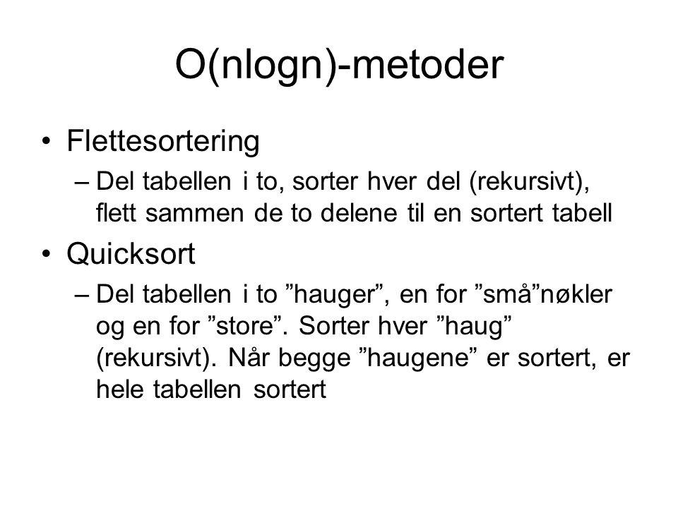O(nlogn)-metoder Flettesortering Quicksort