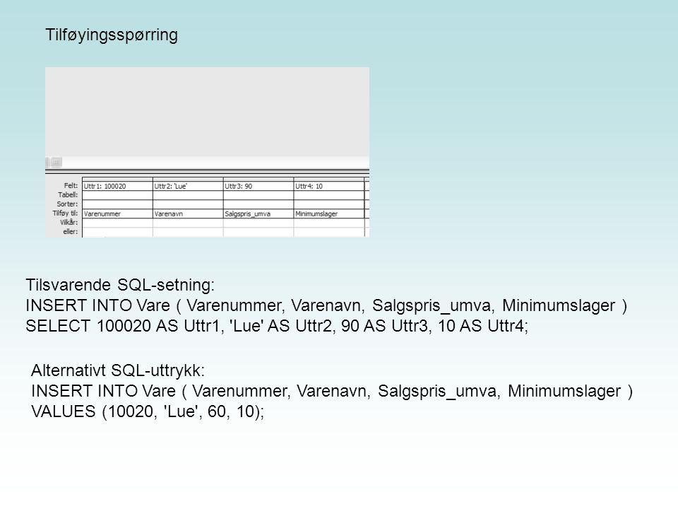Tilføyingsspørring Tilsvarende SQL-setning: INSERT INTO Vare ( Varenummer, Varenavn, Salgspris_umva, Minimumslager )