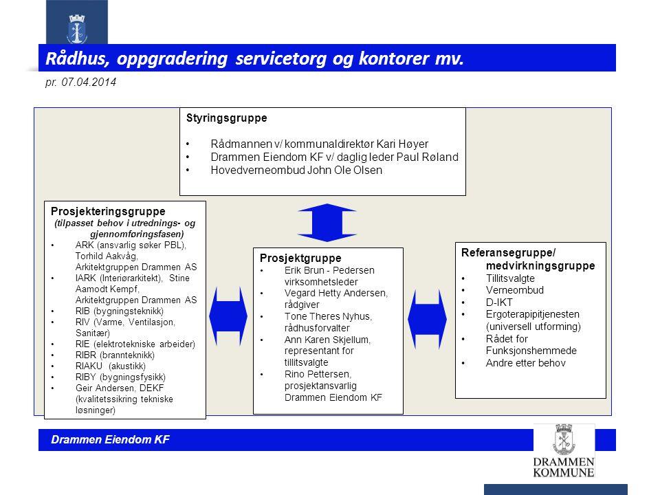 Rådhus, oppgradering servicetorg og kontorer mv.