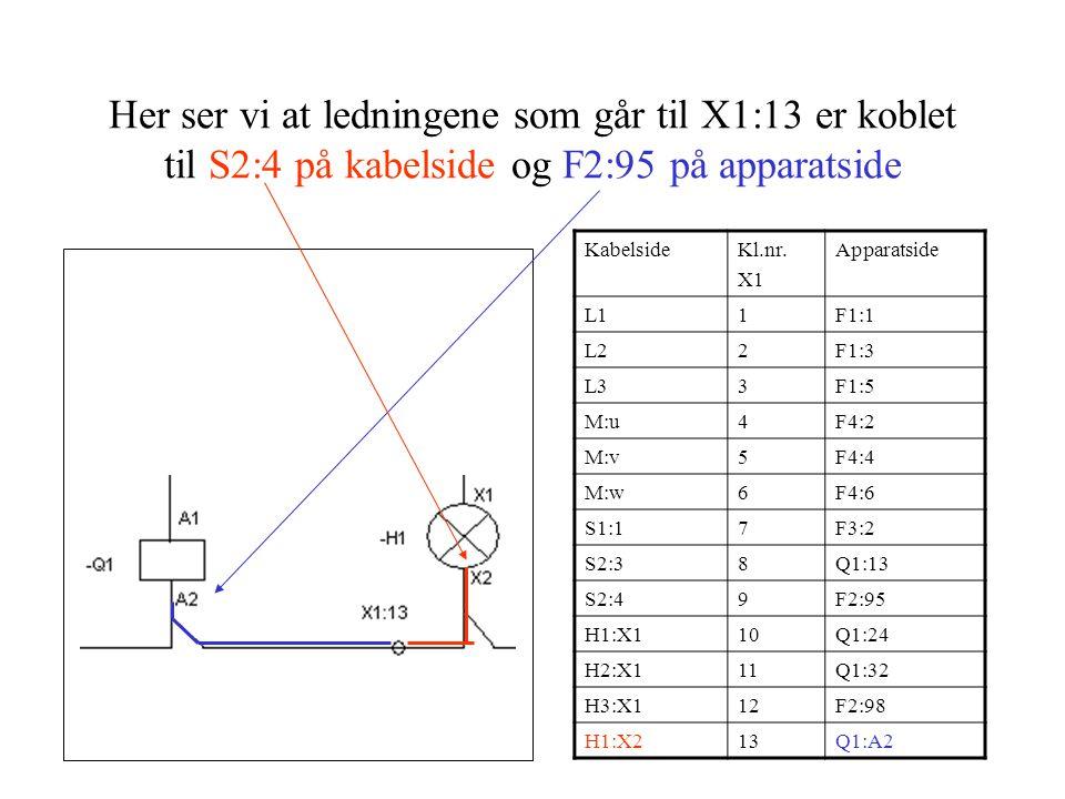 Her ser vi at ledningene som går til X1:13 er koblet til S2:4 på kabelside og F2:95 på apparatside