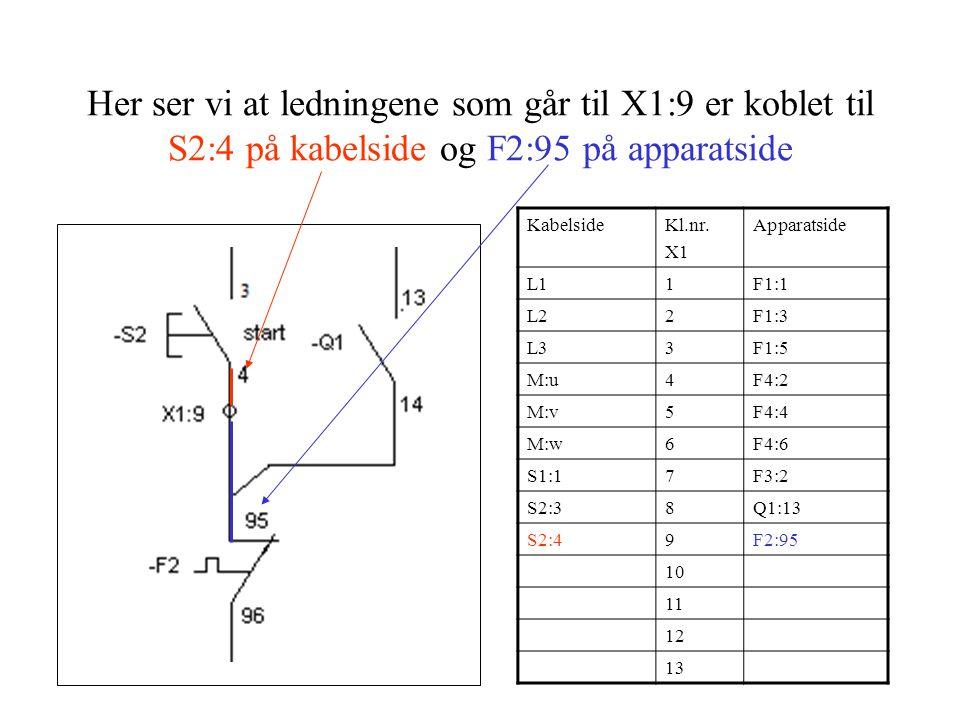Her ser vi at ledningene som går til X1:9 er koblet til S2:4 på kabelside og F2:95 på apparatside