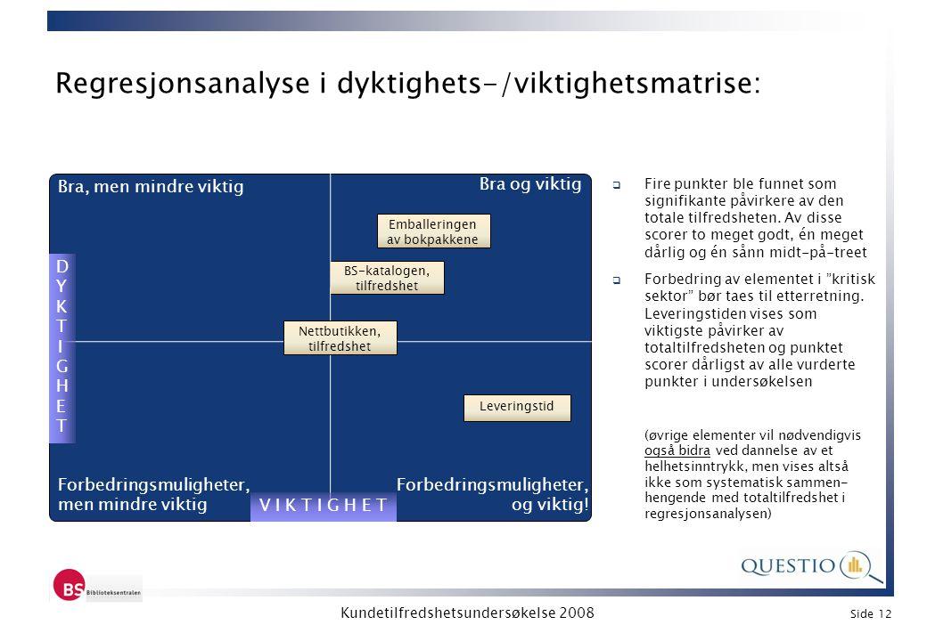 Regresjonsanalyse i dyktighets-/viktighetsmatrise: