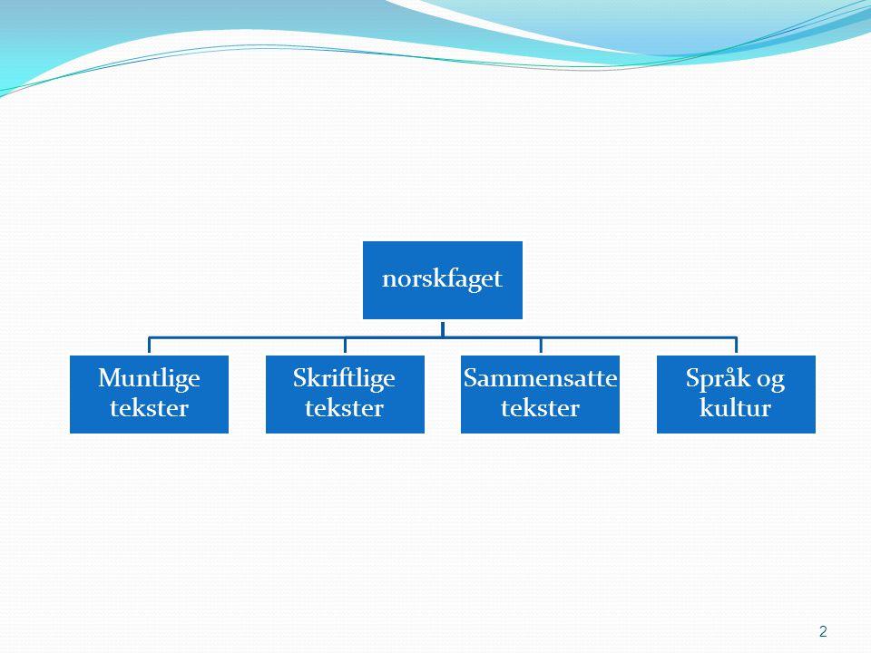 norskfaget Muntlige tekster Skriftlige tekster Sammensatte tekster Språk og kultur