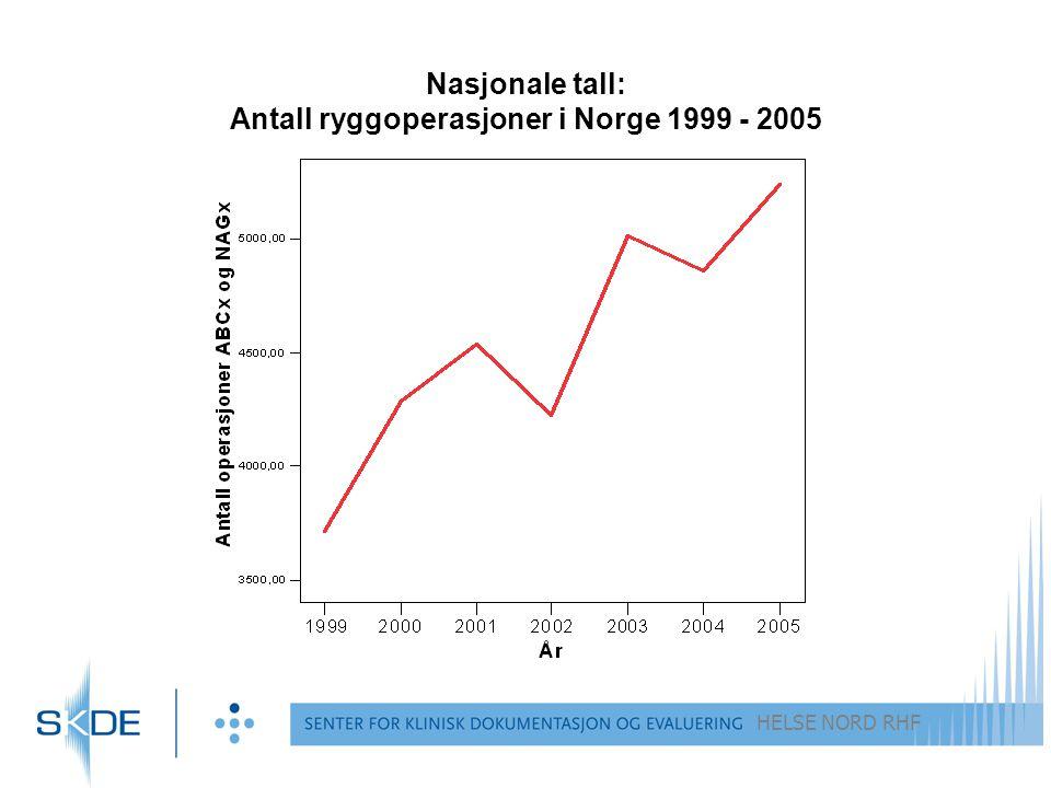 Nasjonale tall: Antall ryggoperasjoner i Norge 1999 - 2005